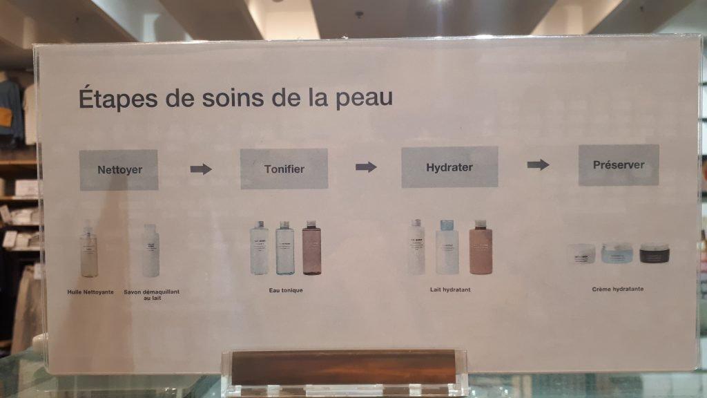 Soins cosmétiques MUJI : étapes de soins de la peau